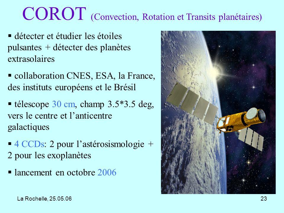 COROT (Convection, Rotation et Transits planétaires)