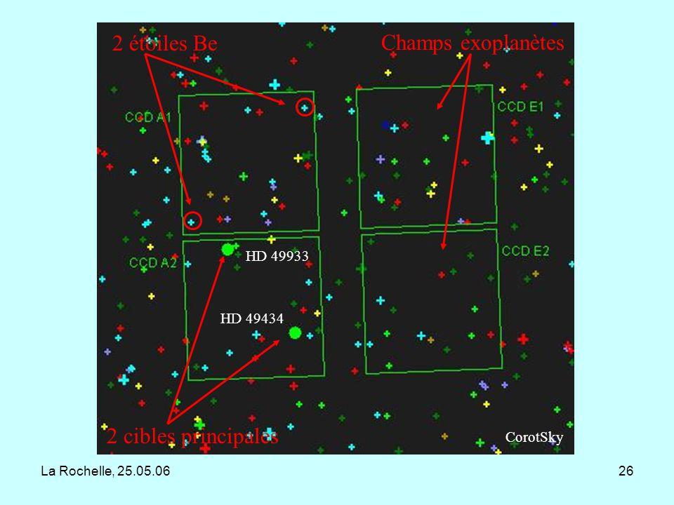2 étoiles Be Champs exoplanètes 2 cibles principales HD 49933 HD 49434