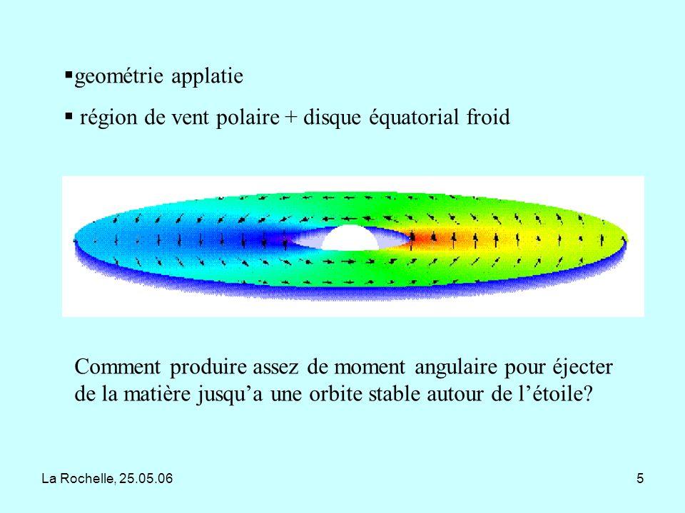 région de vent polaire + disque équatorial froid