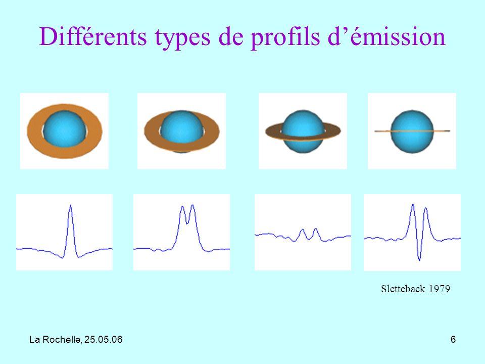 Différents types de profils d'émission