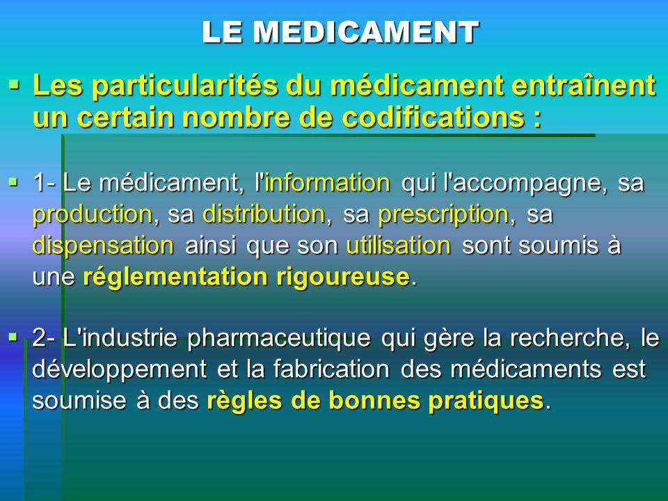 LE MEDICAMENT Les particularités du médicament entraînent un certain nombre de codifications :