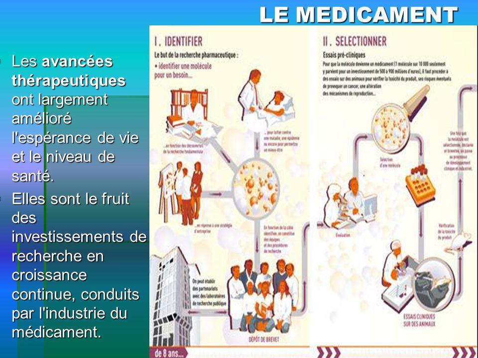LE MEDICAMENT Les avancées thérapeutiques ont largement amélioré l espérance de vie et le niveau de santé.
