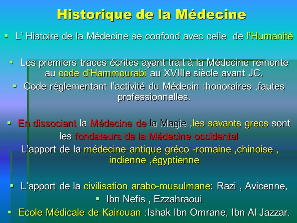 Historique de la Médecine