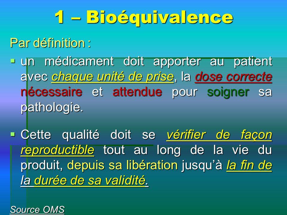 1 – Bioéquivalence Par définition :