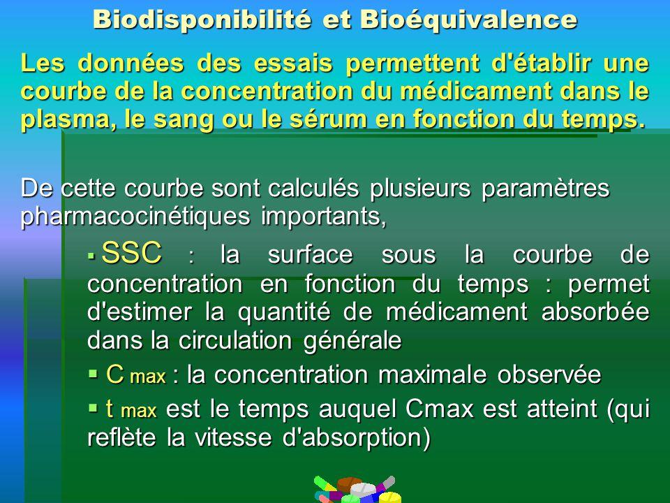 Biodisponibilité et Bioéquivalence