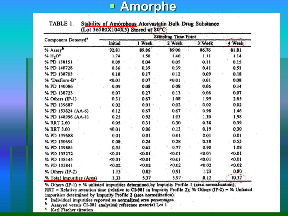 Amorphe