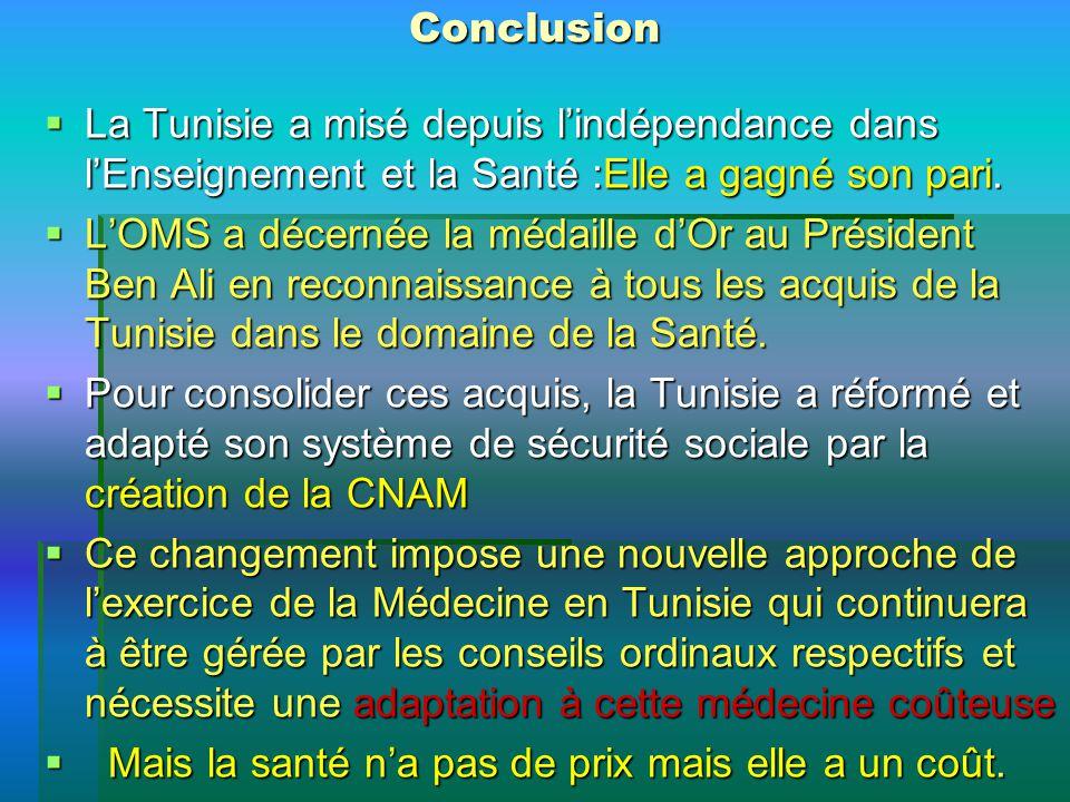 Conclusion La Tunisie a misé depuis l'indépendance dans l'Enseignement et la Santé :Elle a gagné son pari.