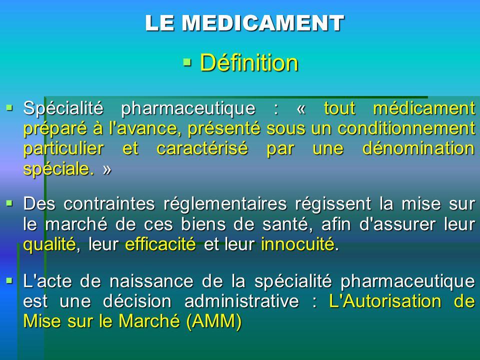 Définition LE MEDICAMENT