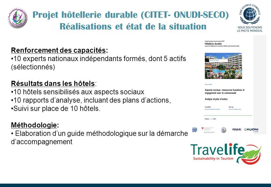 Projet hôtellerie durable (CITET- ONUDI-SECO) Réalisations et état de la situation