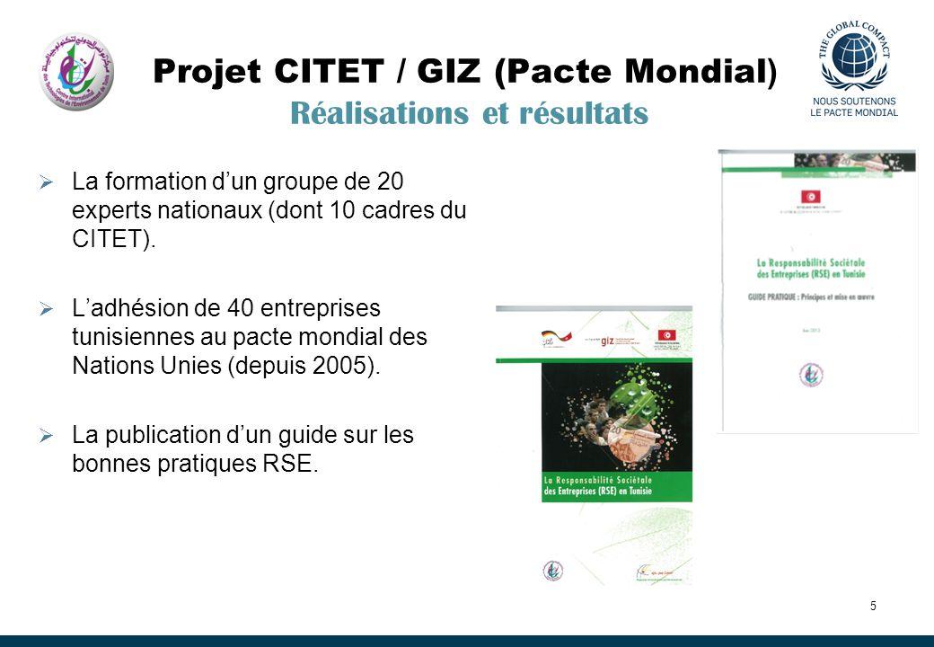 Projet CITET / GIZ (Pacte Mondial) Réalisations et résultats