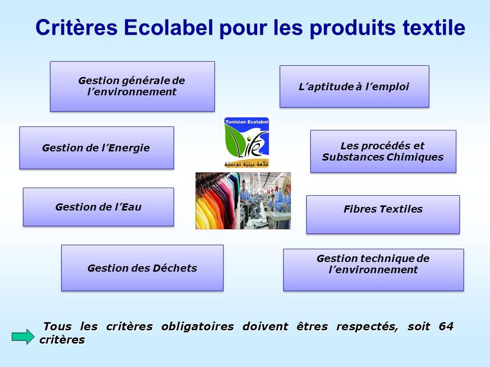 Critères Ecolabel pour les produits textile