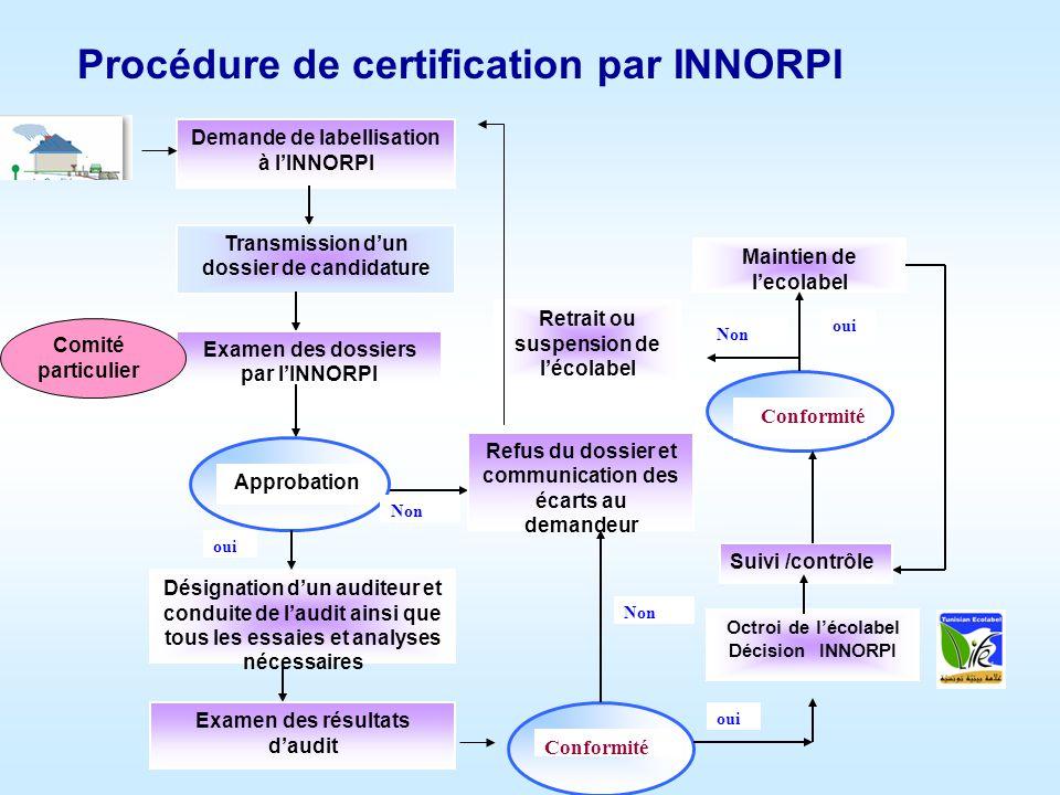Procédure de certification par INNORPI