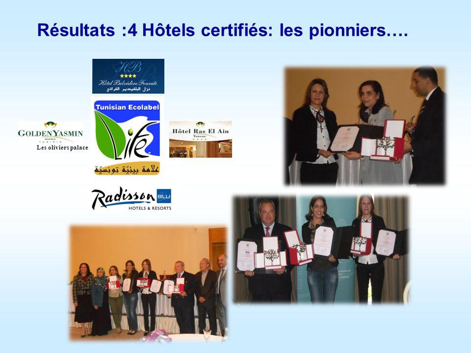 Résultats :4 Hôtels certifiés: les pionniers….