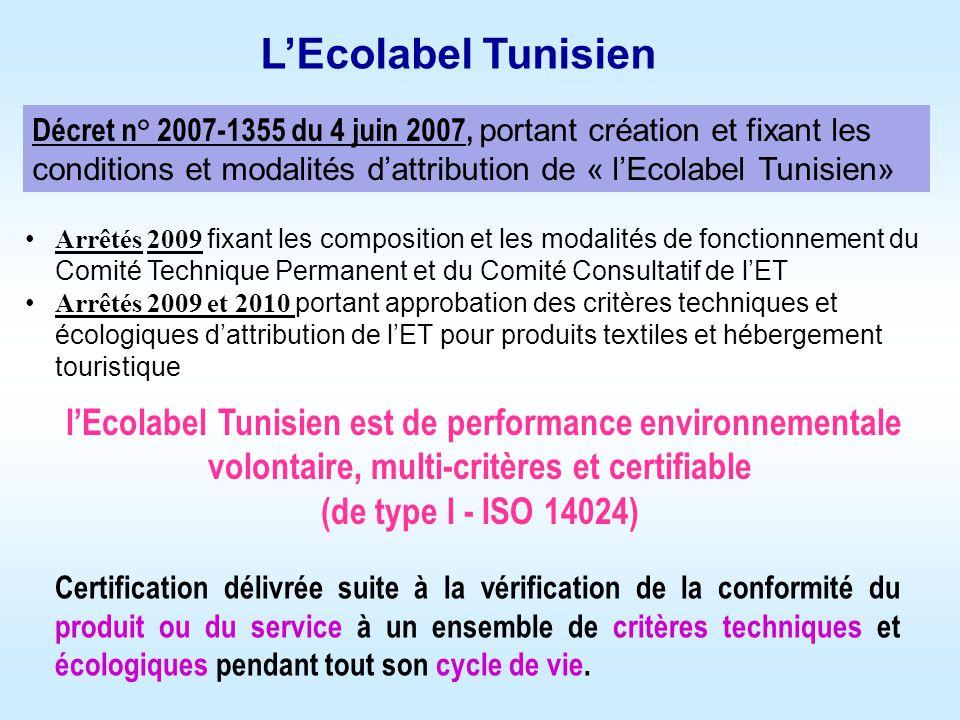 L'Ecolabel Tunisien