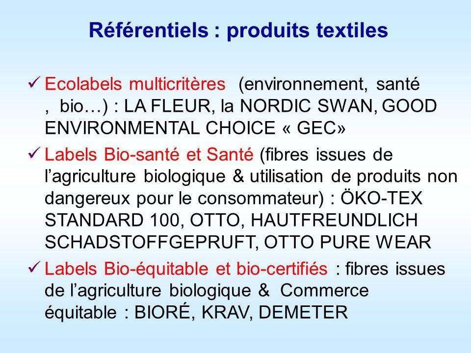 Référentiels : produits textiles