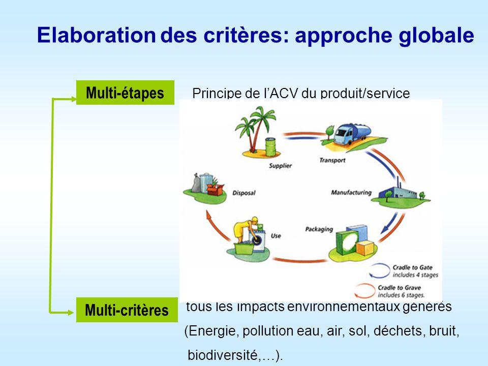 Elaboration des critères: approche globale