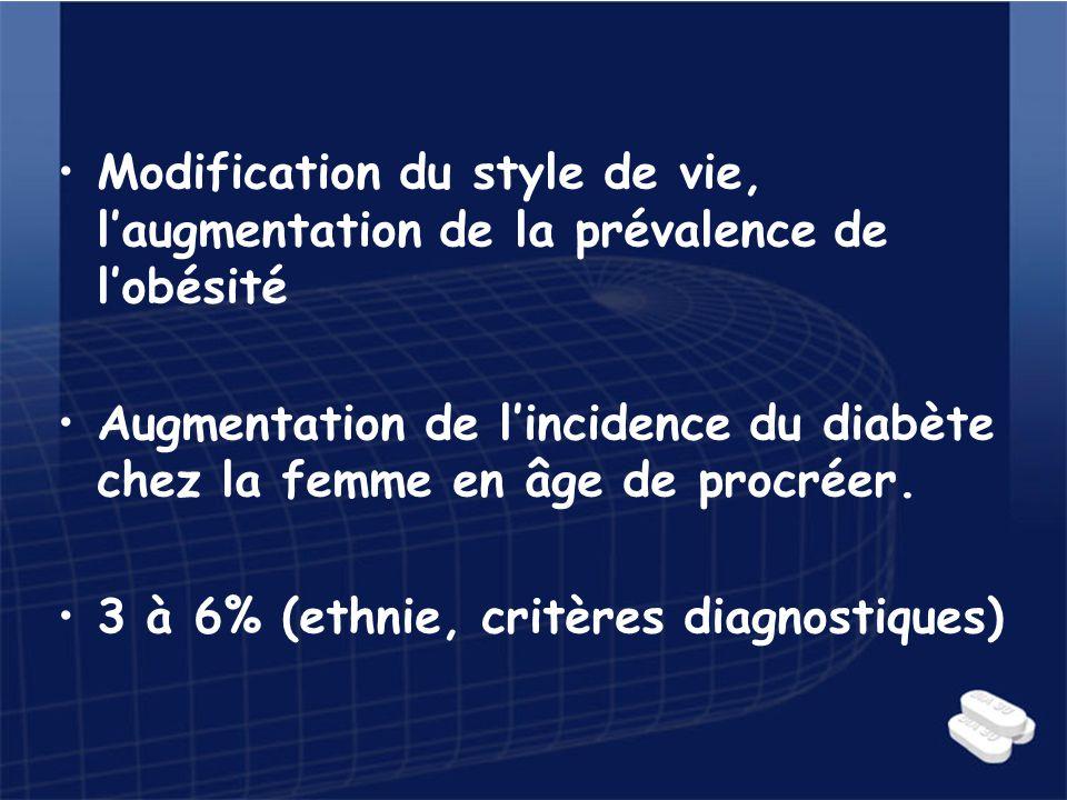 Modification du style de vie, l'augmentation de la prévalence de l'obésité
