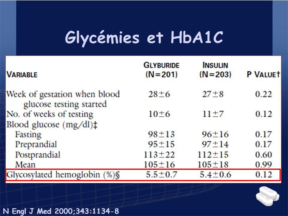 Glycémies et HbA1C N Engl J Med 2000;343:1134-8