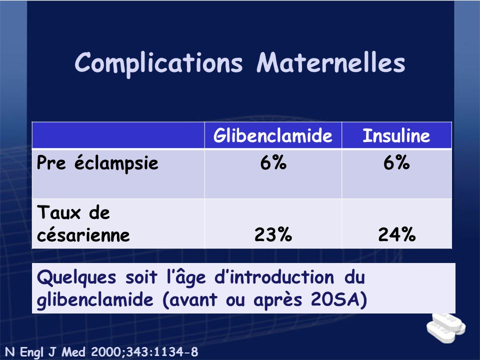 Complications Maternelles