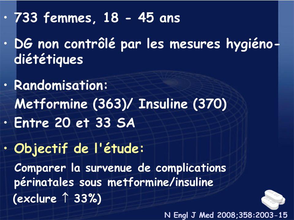 DG non contrôlé par les mesures hygiéno-diététiques