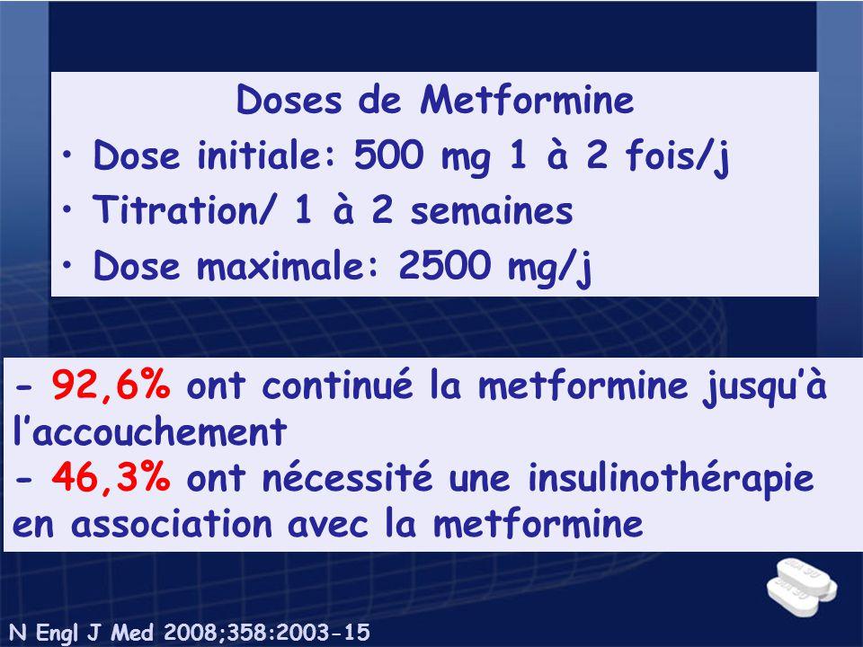 Dose initiale: 500 mg 1 à 2 fois/j Titration/ 1 à 2 semaines