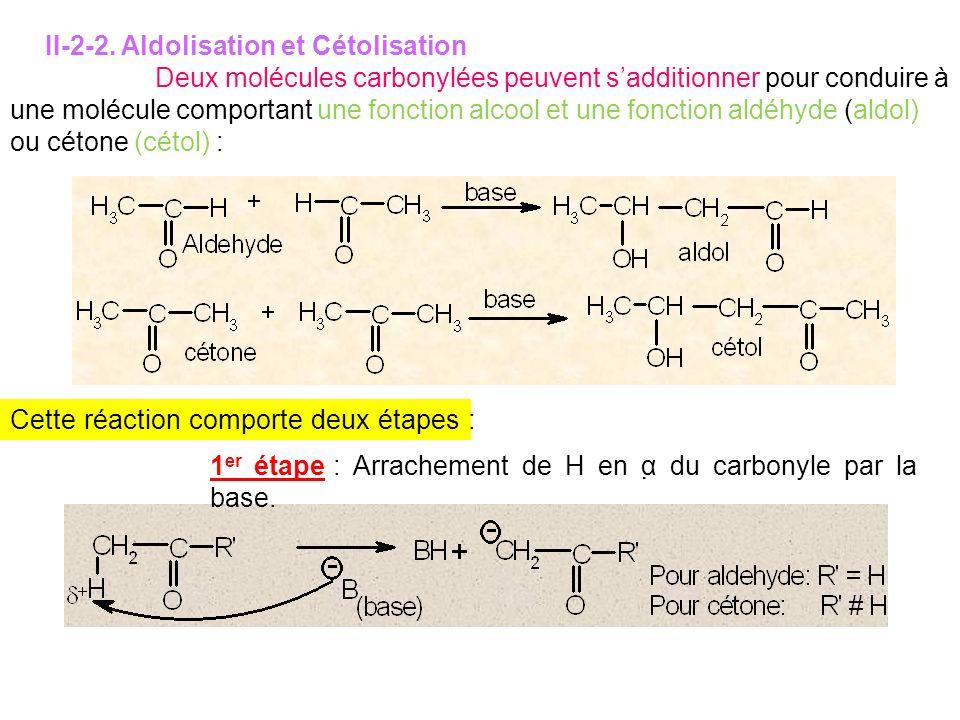 II-2-2. Aldolisation et Cétolisation