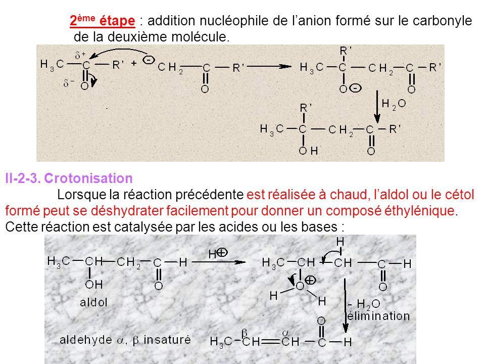 de la deuxième molécule.