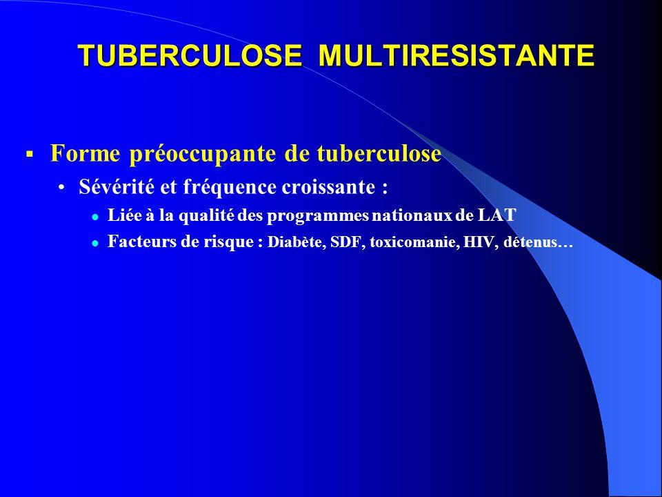 TUBERCULOSE MULTIRESISTANTE