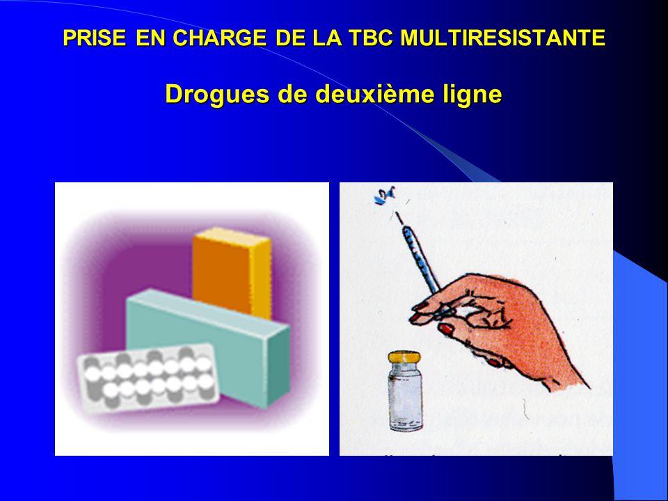PRISE EN CHARGE DE LA TBC MULTIRESISTANTE Drogues de deuxième ligne