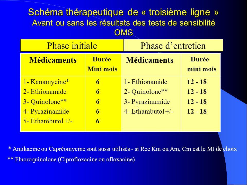 ** Fluoroquinolone (Ciprofloxacine ou ofloxacine)