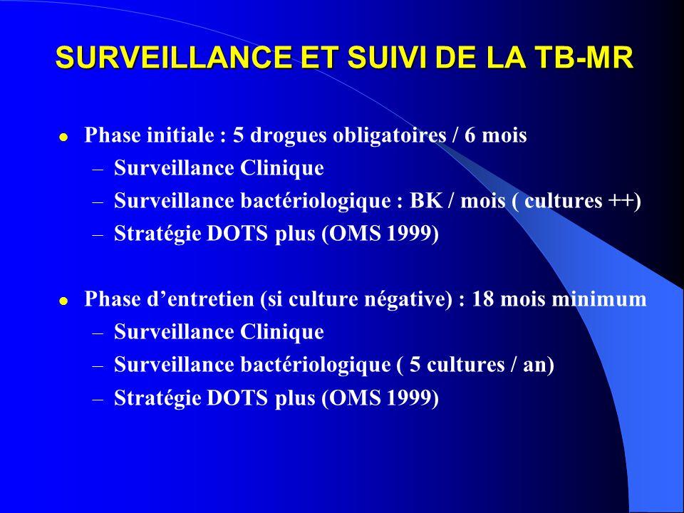 SURVEILLANCE ET SUIVI DE LA TB-MR