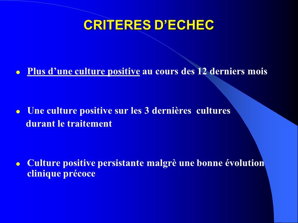 CRITERES D'ECHEC Plus d'une culture positive au cours des 12 derniers mois. Une culture positive sur les 3 dernières cultures.