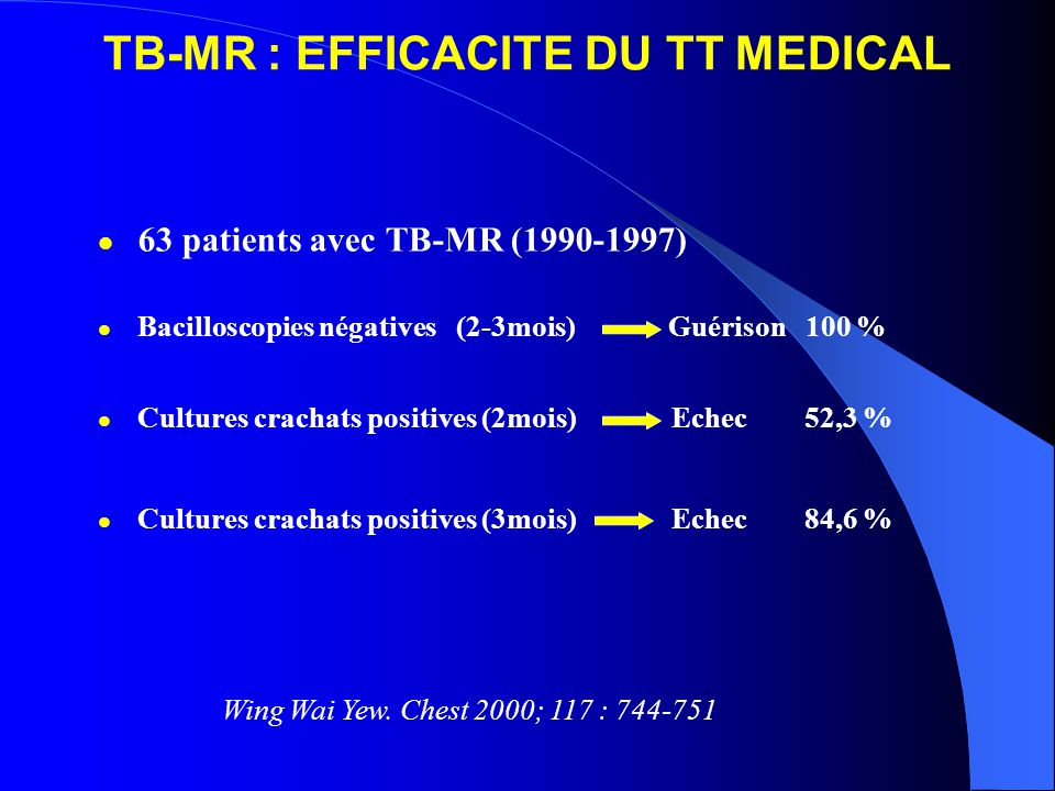TB-MR : EFFICACITE DU TT MEDICAL