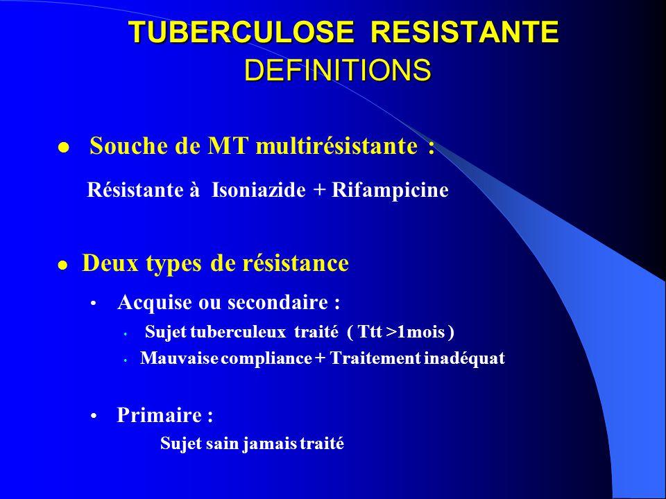 TUBERCULOSE RESISTANTE DEFINITIONS
