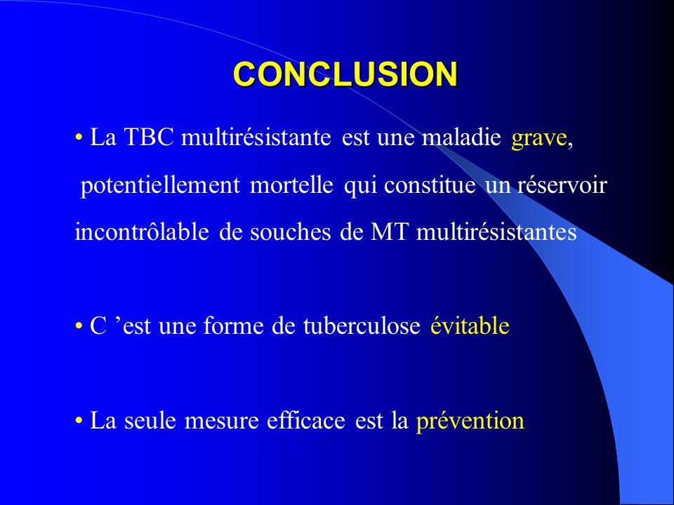 CONCLUSION La TBC multirésistante est une maladie grave,