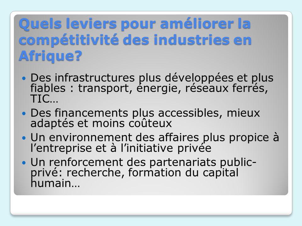 Quels leviers pour améliorer la compétitivité des industries en Afrique