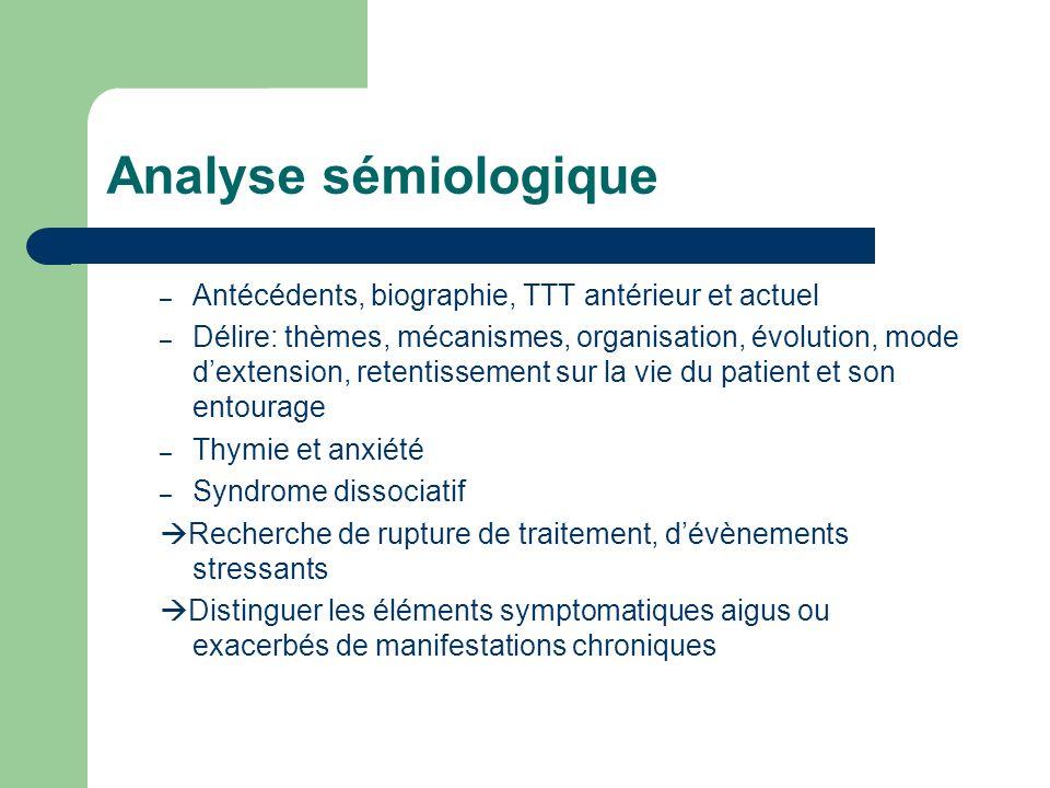 Analyse sémiologique Antécédents, biographie, TTT antérieur et actuel