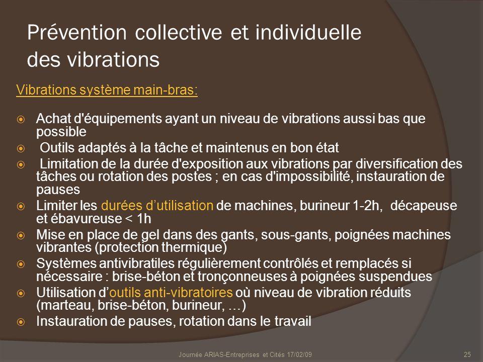 Prévention collective et individuelle des vibrations