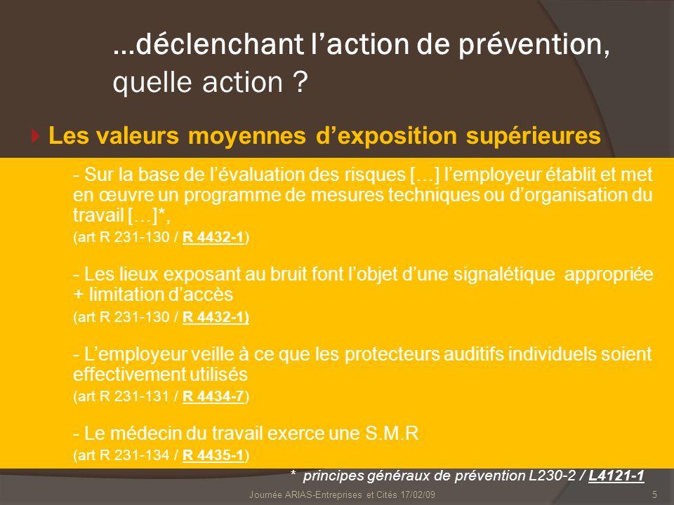 ...déclenchant l'action de prévention, quelle action