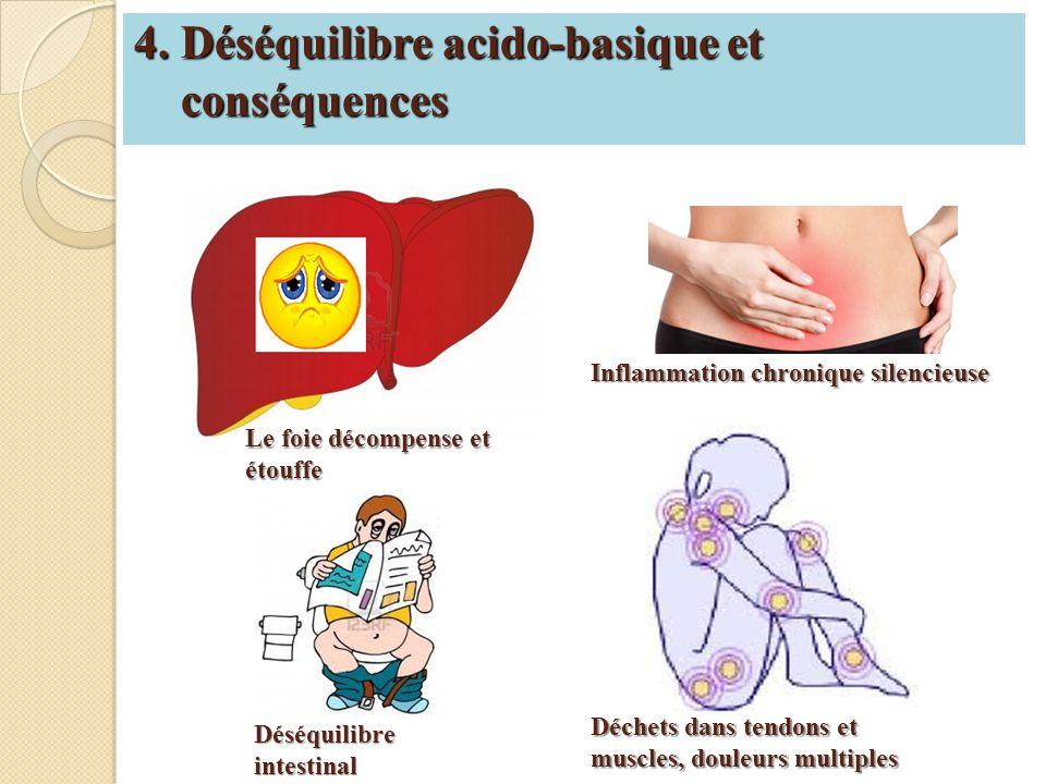 4. Déséquilibre acido-basique et conséquences