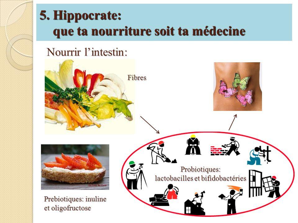 5. Hippocrate: que ta nourriture soit ta médecine
