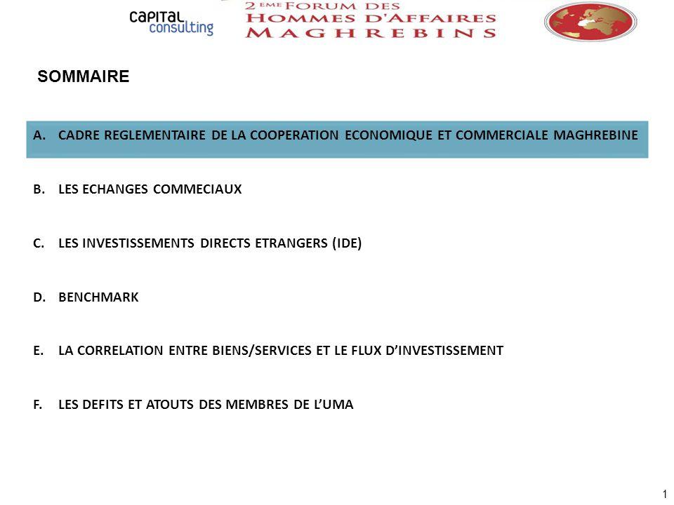 SOMMAIRE CADRE REGLEMENTAIRE DE LA COOPERATION ECONOMIQUE ET COMMERCIALE MAGHREBINE. LES ECHANGES COMMECIAUX.