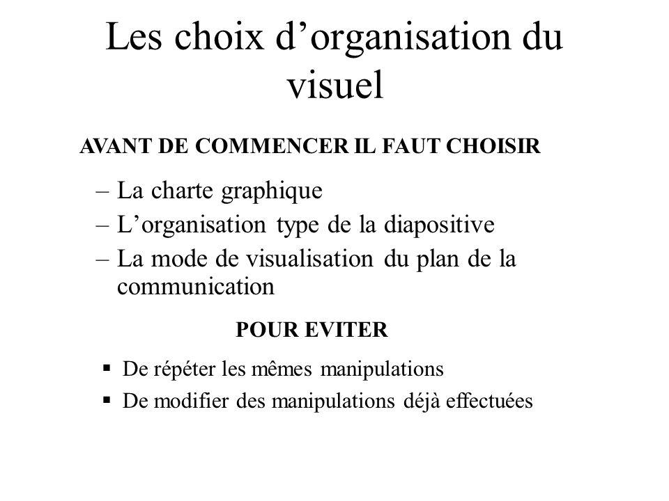 Les choix d'organisation du visuel
