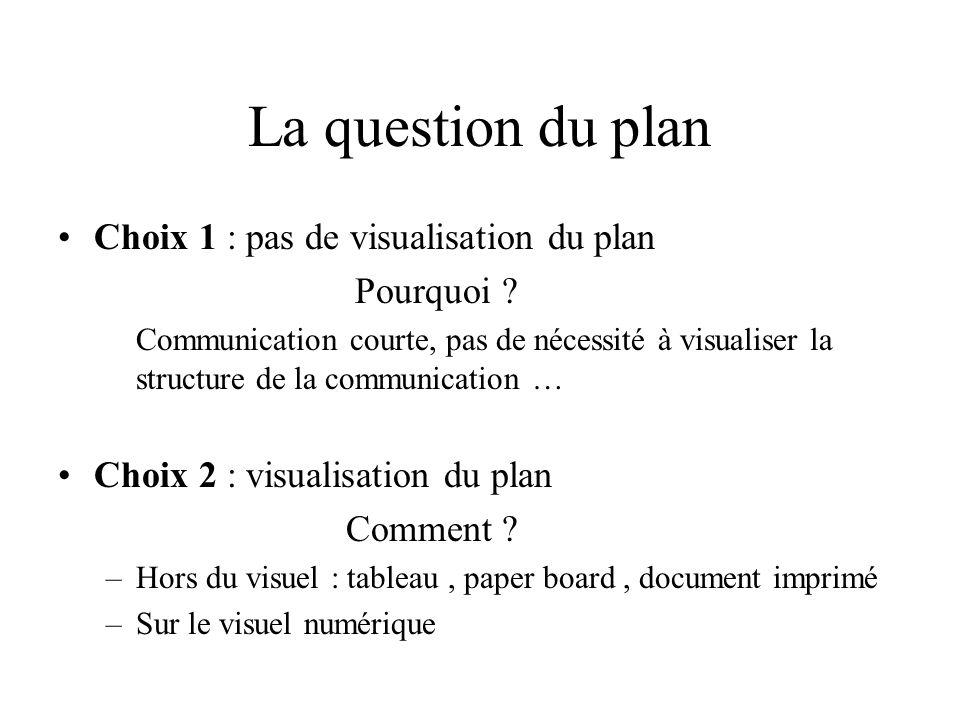 La question du plan Choix 1 : pas de visualisation du plan Pourquoi