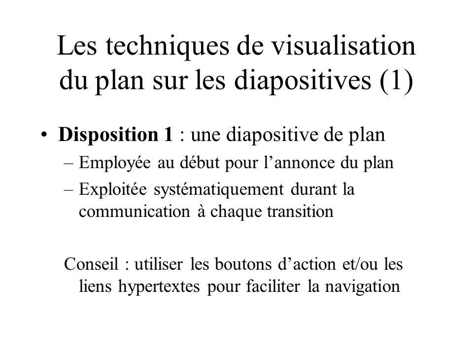 Les techniques de visualisation du plan sur les diapositives (1)