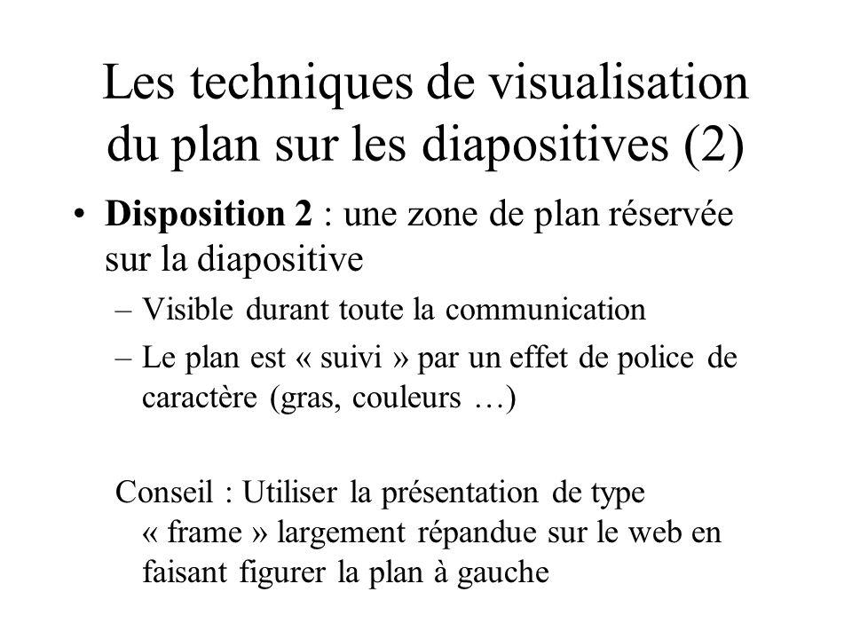 Les techniques de visualisation du plan sur les diapositives (2)