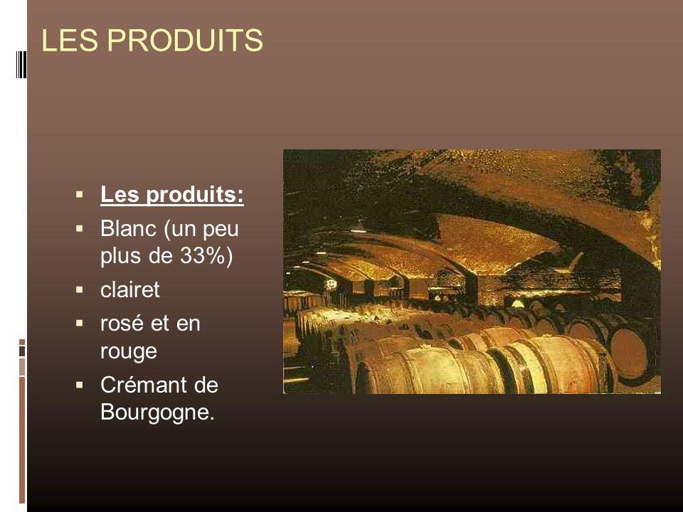 LES PRODUITS Les produits: Blanc (un peu plus de 33%) clairet