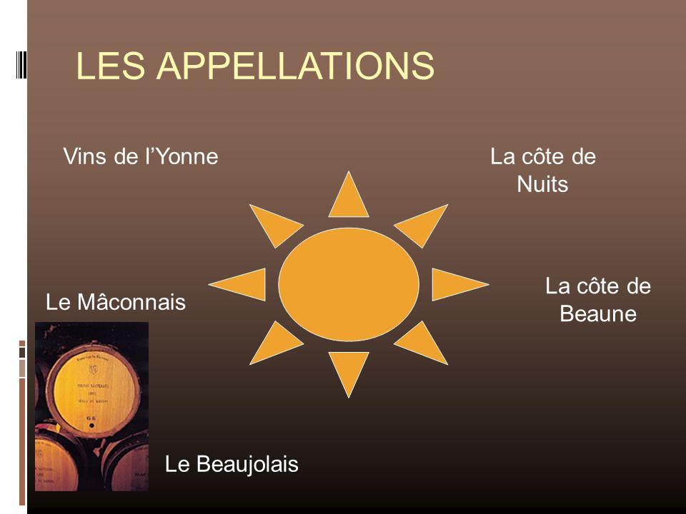 LES APPELLATIONS Vins de l'Yonne La côte de Nuits La côte de Beaune