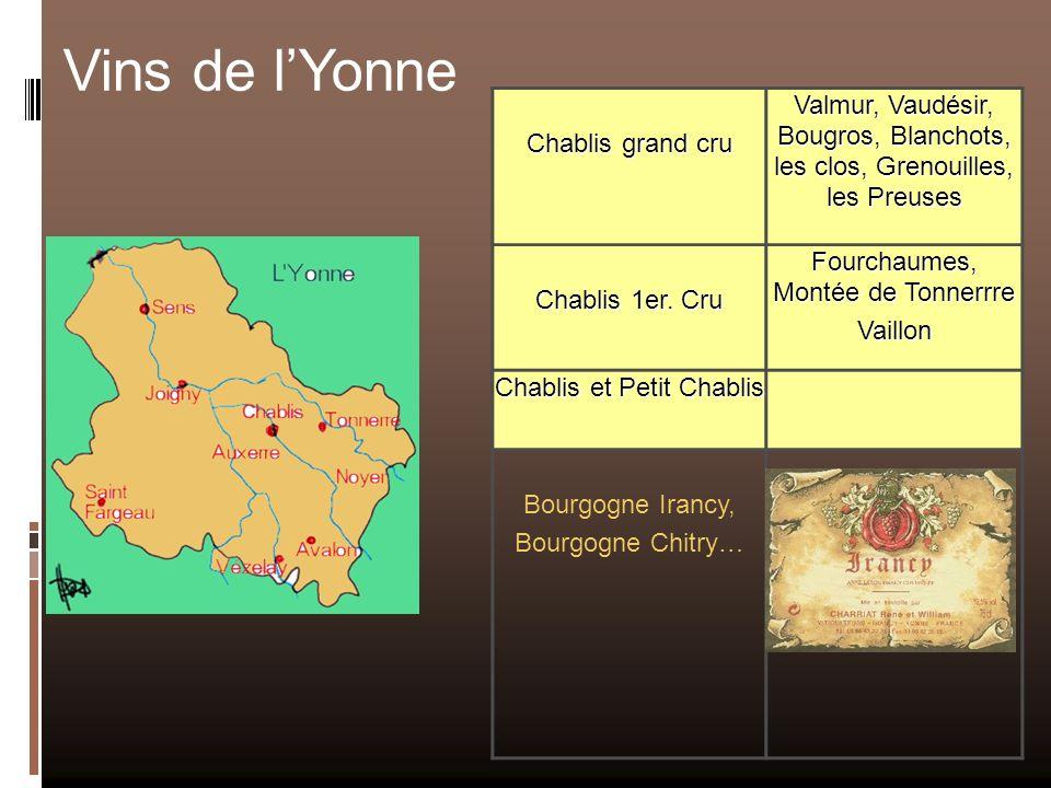 Vins de l'YonneChablis grand cru. Valmur, Vaudésir, Bougros, Blanchots, les clos, Grenouilles, les Preuses.