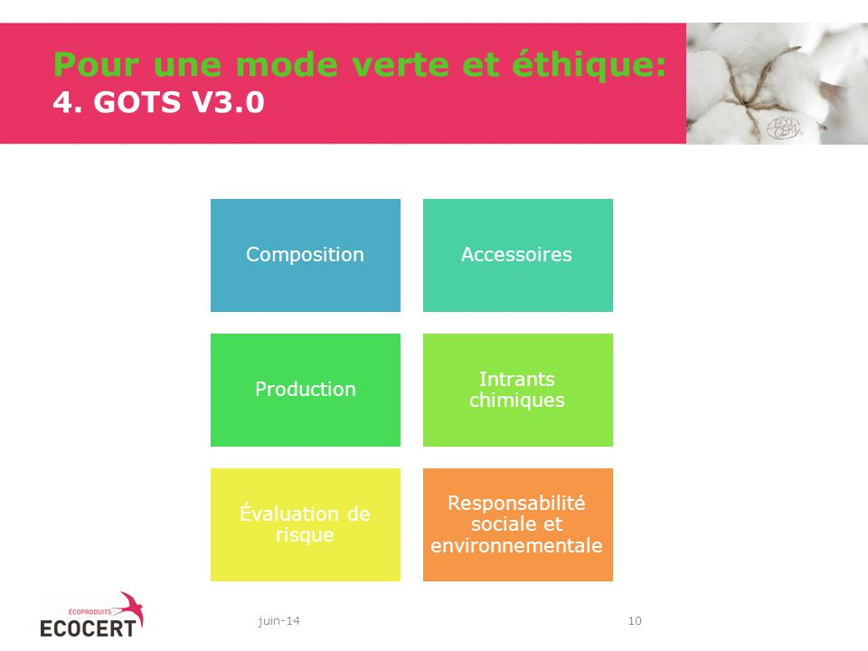 Pour une mode verte et éthique: 4. GOTS V3.0